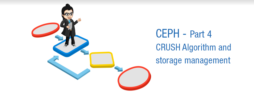 CEPH- Part 4 – Data Storage using CRUSH