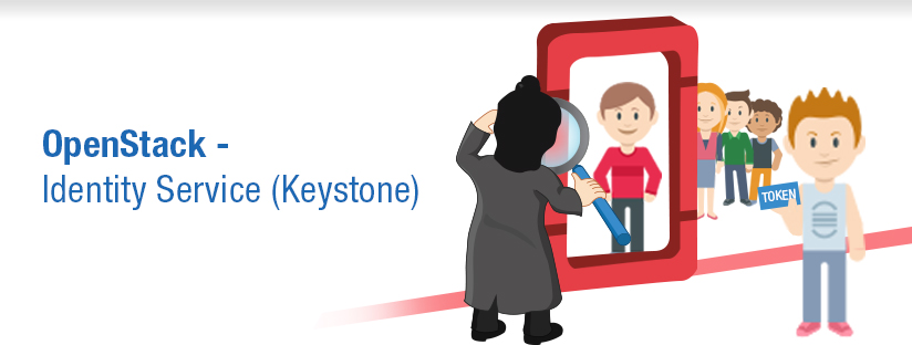 OpenStack on Ubuntu – Part 2 – Identity or Keystone Service